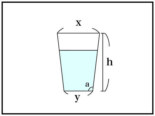 ちょっとしたクイズです。 図は水の入ったコップを表しています。 飲み口、コップの底は共に正円になっています。 ここで問題です。 このコップに入っている水がちょうど二等分になる位置に1本の赤い直線を描き足し、回答してください。 ただし図中にその直線の位置を定める文字が入った式や過程を記入してください。 描かれた直線が完全な位置でなかったとしても式や過程で位置が1つに定められる場合は正解とします。 1番早く正解した方に賞品としてベストアンサーを贈呈します。