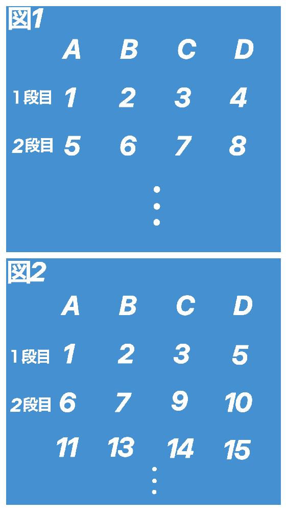 500以下の数でA列に(図1 図2に両方とも)並ぶ同じ数は何個ですか?解き方も教えてください!