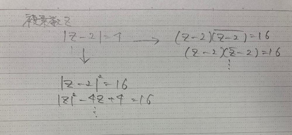 複素数についてなのですが、画像の右矢印のような式変形をよく使いますが、答えに繋がるかどうかではなく単純に下矢印の等式は成り立っていますか? (下矢印のように絶対値を二乗して展開すると2段目の式のようになりますか?)