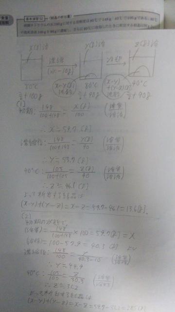 高校化学の質問です。 写真の問題で、写真のように2通りで解こうとしたのですが、答えが一致せず、さらにどちらの答えも誤答でした。しかし、どこが間違えているのか分かりません。 [1]と[2]のそれぞれどこが間違えているのか教えてください。 正しい解法は解答を見て理解しています。 解答が見たい方は返信で写真を送りますので連絡下さい。 写真が見ずらくなってしまい、すみません。以下に問題文だけ書いておきます。 硝酸ナトリウムの水100gに対する溶解度は80℃で148g、40℃で105gである。80℃の飽和溶液100gを90gに濃縮し、さらに40℃に冷却したときに析出する結晶は何gか。