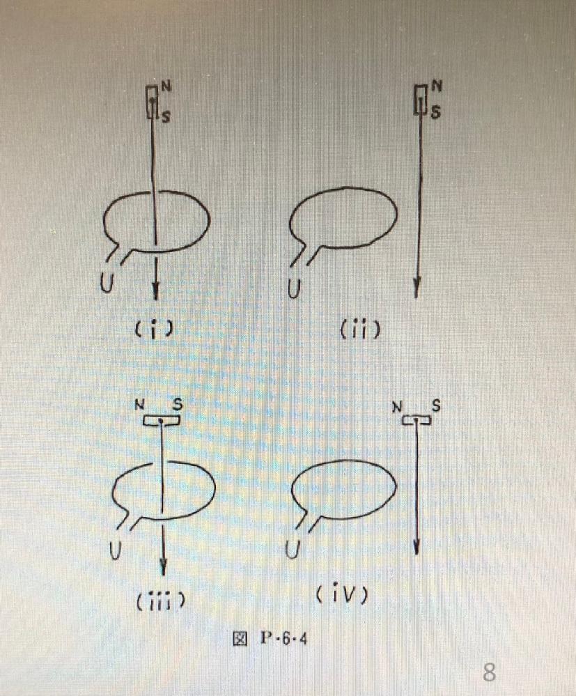 円形コイル 棒磁石 添付画像のような4つのパターンで棒磁石を運動させたときに、円形コイルに誘起する電圧波形の概略を図示したいです。 (iii)と(iv)は円形コイルに対して、水平なので磁束は円...
