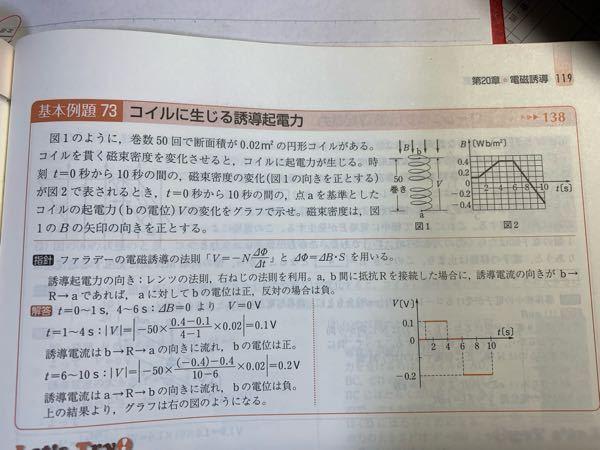 高校物理 電磁誘導です。画像の指針の1行目に「誘導電流の向きがb→R→aであれば、aに対してbの電位は正、反対の場合は負」とあるんですが、なぜそう決まるのですか?