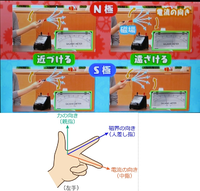 物理【電磁誘導-フレミングの左手の法則について】 下図(写真)は高校講座・物理の電磁誘導に関する実験を図式化したものです。 上の段は、N極を1重リングコイルに入れたり引いたりして、検流計の針が振れる様子を表したものです。  【質問】 電磁誘導とフレミングの左手の法則についての関係がよく把握できていません。 N極を1重リングコイルに入れたとき、磁力線はコイルの奥に向かうと思いますが、そのとき電...