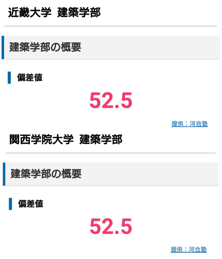 関西学院大学は推薦入試の比率が高いと聞きますが、推薦を増やしすぎると志願者が減り結局、こんなことになるのでしょうか? 関学と近大が同レベルになってます。