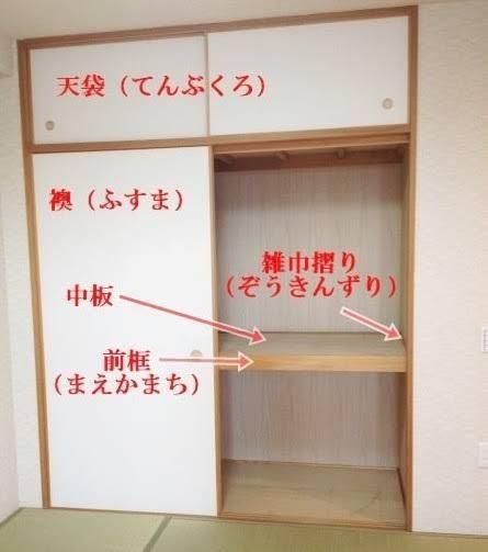 押し入れに中板を後付けしてもらおうと思うのですが、それをしてもらったら耐震性に何か影響はありますか? 2階の和室の押し入れです。 収納するものは子供のおもちゃです。 それか、メタルラックを入れ...