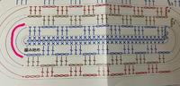 かぎ針編みの編み図について質問です。 今2段目の鎖編み3目、長編み3目を繰り返して折り返しのところに来ました。編み図では矢印(ピンクで書いたところ)になっているのですが、ここはどのように鎖編み3目に繋げれば良いのでしょうか。。