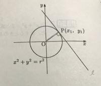 直線lの傾きが-x1/y1になるのは何故ですか?