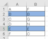 エクセル2016を使用しています。  違う列、同行で同じ値が 入っている場合のみに色を付ける方法を 教えて下さい。  添付画像のようなイメージです。