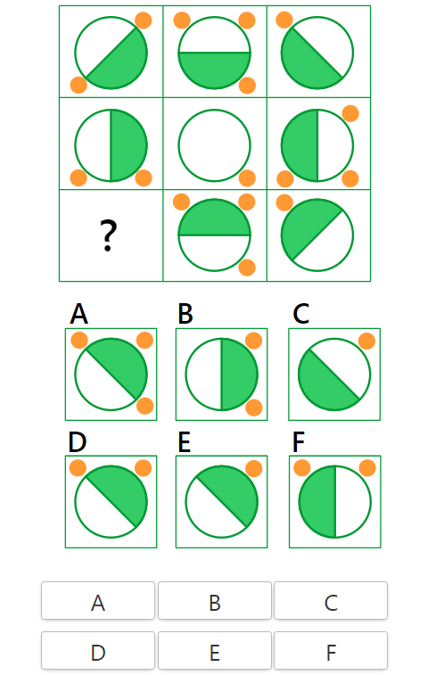 【IQテスト】添付画像の問題わかりますか? https://smartphoneapp.hatenablog.com/entry/2020/01/02/015941 に解説があり、「?」に入る図形は「D」だとあります。 たしかに「?は黄色の丸は2つ」だというのはわかります。 でもなぜ「?は右上が緑の円」になるのですか?