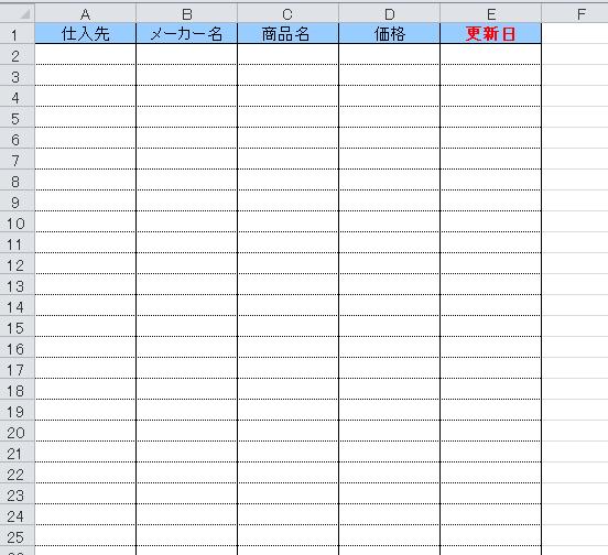 Excelに詳しい方教えて下さい。 図のような表に毎月仕入れた材料や価格を入力しています。 時価で毎月値段が変わるものは価格を上書きしてるのですが、9月から更新日を入れたいと思っています。 値段を更新または新規で入力すると自動でE列に更新日を入力できるような数式はありますでしょうか? よろしくお願いいたします。