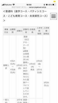 今年度受験生で広島県の山陽女学園の普通科に行くつもりです。学校側がこの私立一校に絞るなら推薦ができると言ってくれたので専願というもので受けるつもりです。そこで山陽女学園の入試方法が気になるので昨年の入 試方法と変わる事があるのか、また面接だけなのかを教えていただきたくて投稿させてもらいました。良かったら教えてくださいませんか、?