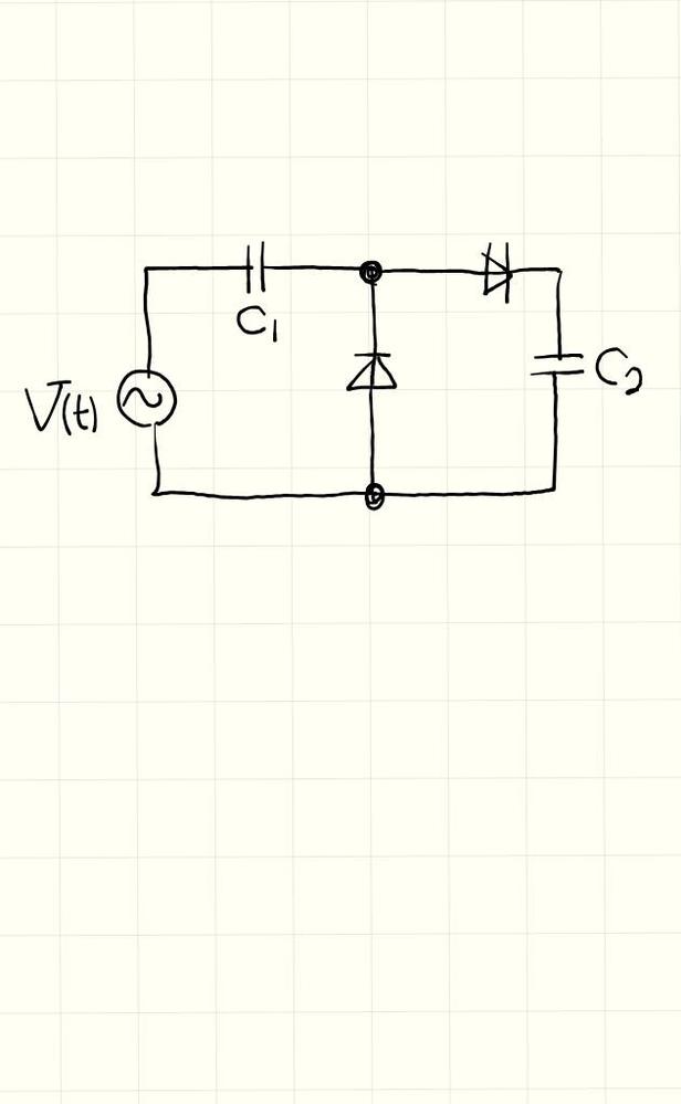 写真の回路で、t=0からV(t)=V₀sinωtで駆動が開始されたとき、2π(n-1)/ω≦t≦2πn/ωにおける、全体電流I(t)、C₁にかかる電位差V₁(t)を求めよ。ただしダイオードは理想...