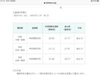 新型コロナウィルス感染対応列車ですか? https://www.meitetsu.co.jp/info/2021/1263859_6921.html?_ga=2.102840512.1117734356.1631083815-855015163.1631083815