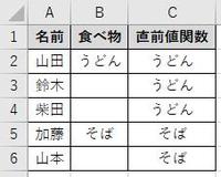 列の空白でないセル値を下から探して取得する関数教えて下さい。 図の表でC列に隣のB列の値が空白の場合は、B列のその上のセル、その上が空白の場合は、さらにその上のセルという形で、値が見つかったらその値を取得する関数を教えて下さい。