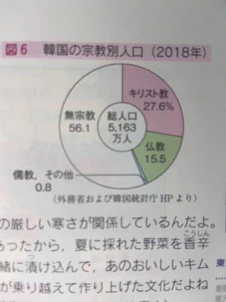こちらは韓国の宗教別人口の資料です。 仏教や儒教がいるのは分かるのですが、なぜここまで沢山のキリスト教徒がいるのでしょうか。