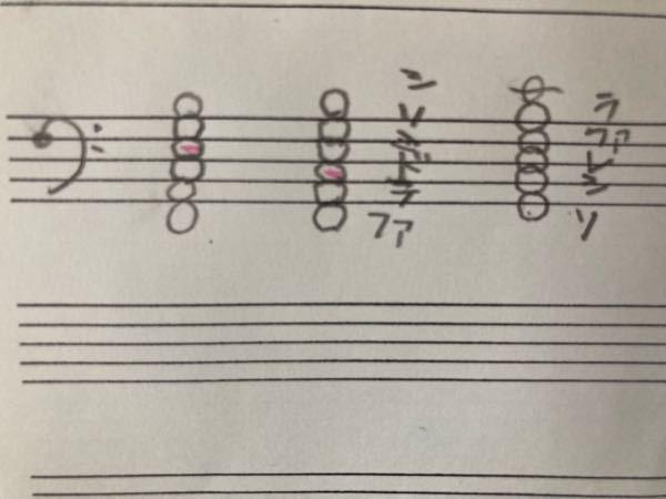 私が楽譜を読めないので、教えてくれる先生が教えてくれたのですがこれはなんですか?