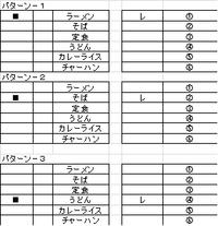 エクセルについて質問です。 表を2つ作成してます。 表-1 セルA2~A7まで別シートから「=」を使用して「■」が表示されるように設定しております。 表-2 セルD2~D7まで表-1を使用して「レ」を自動に表示出来る様にしております。 パターンが1~6まであり、表-2のセルD2~D7には必ず「レ」が1ヶ所のみ表示「複数の表示無し」で設定したいです。 少し長くなりますが、各パターンを説明させて...