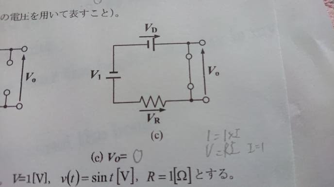 なぜV0=0になるのですか?