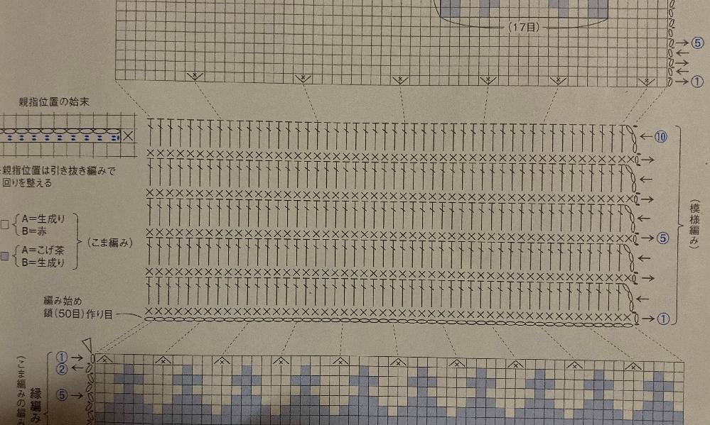 かぎ針編みの編み図についてです。 こちらの編み図の右端の、 引き抜き編み、鎖編み、引き抜き編みをどの位置に編むのか分かりません。 それと、編み始め鎖50目の作り目とあるので左から鎖編みを50目編...