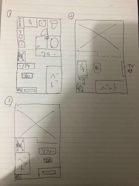 部屋の間取り図をざっと書いたのですが、 3つの中どれが良い感じでしょうか? ワンルームの7畳になります。 不明な点はお答えします。