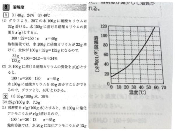 高一の化学基礎で、どうやったらこのグラフから10℃の水100gに22g溶けたり、20℃の水100gに32g溶けたりってわかるんですか?