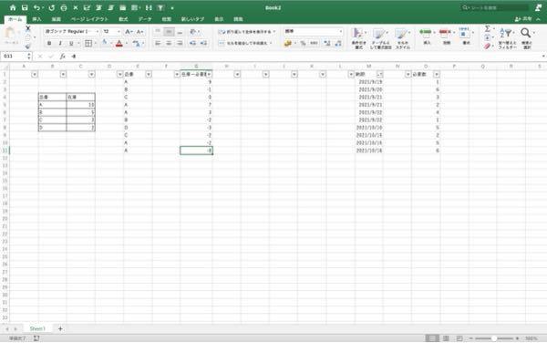 Excelの関数を教えてください! E列に品番 G列に在庫から必要数を納期順にどんどん引いたもの M列に納期日 ある特定の品番のG列が最初に0未満になった時の納期日を隣のH列に返したい(その他は空白)のですがどうしたらいいでしょうか? 写真でいうと、Aという品番が最初に0未満になるのは2021/10/15なので、H10に2021/10/15と返したいです。 (写真のは適当に作っただけなのでフィルターが〜などは気にしないでください)