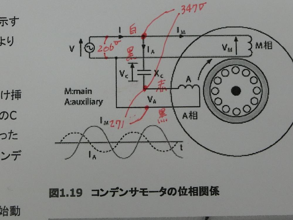 単相コンデンサランモータのことで教えて頂きたいのですが、 単相200v40wのモータの端子での電圧を図ると電源線につながているところでは206vなのですが、コンデンサが入っている端子では271v、347vが出ています。 これはコンデンサとコイルによるものなのでしょうか。またどんな理由でこのような電圧になるのでしょうか。ご教示をお願いいたします。 添付写真をご覧ください。 よろしくお願いいたします。