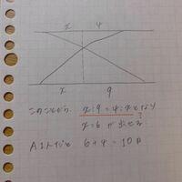 こんばんは、算数の質問をさせてください。 ある作業を、AとBとの2人で共同して行うと、 Aだけで行うより4日早く終わり Bだけで行うより9日早く終わる。この作業をAだけで行うとかかる作業日数は? 答え10日  一応他の方法では解けたのですが、解説にあった下記解法が気になりました。↓ AとBで全仕事をこなし、かかった日数をx日として、 解説に画像のようなダイヤグラムで解く方法が載っていました。...