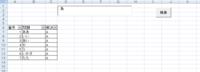 エクセルのマクロについて詳しい方教えていただきたいです 下記の画像のような表があります 古いpcでは問題なく、検索できます 例:あ、で検索をするとあ、が含まれた行のみが表示されます。 新しいpc(win10)、エクセル365で利用するとエラーになります 実行時エラー424 オブジェクトが必要です  コードは下記で作りました どこかおかしいのでしょうか? 正しいコードを教えていただけないでしょ...