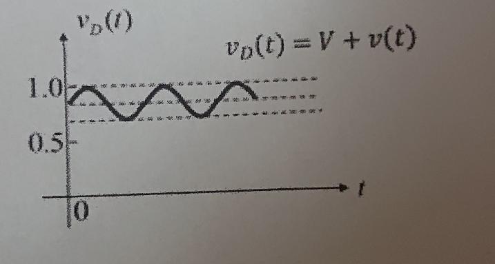 下の画像のように電圧波形を加えたとき、流れる電流波形を作図してください。 このやり方を教えてください。