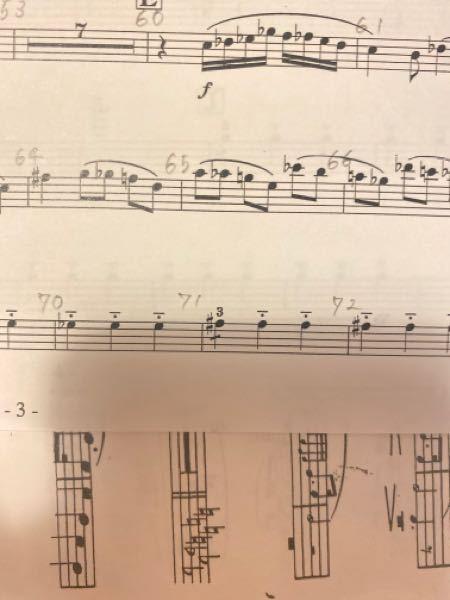 音符の上に3が書かれているのですが、どのような意味ですか?
