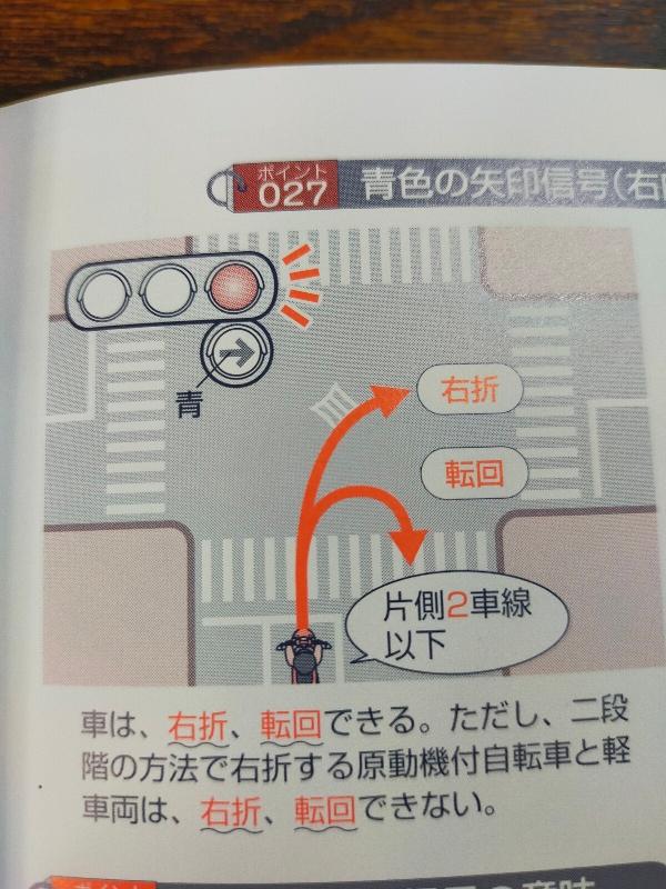 原付き右折 矢印付き信号 免許取得にためにテキストで勉強中です。 添付の図がわかりません。 原付きは右折転回できないと書いてあるのに 絵はできるように見えます。 どなたか説明をお願いします。