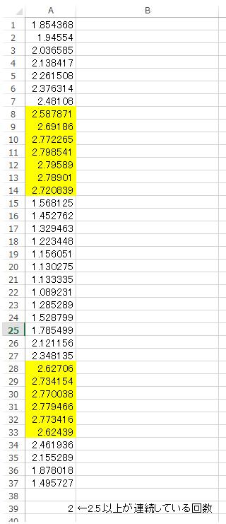 エクセルで画像のようなデータがある時,2.5以上の値が連続する回数をカウントする方法を教えていただきたいです.