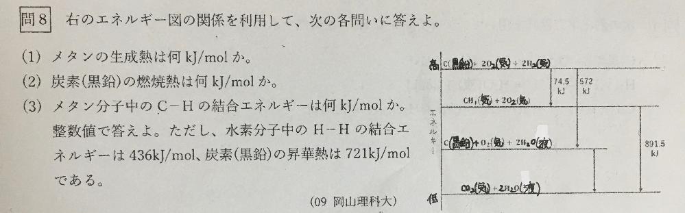 高2化学、化学反応と熱·光についての問題です。 (3)の解答解説をよろしくお願いします