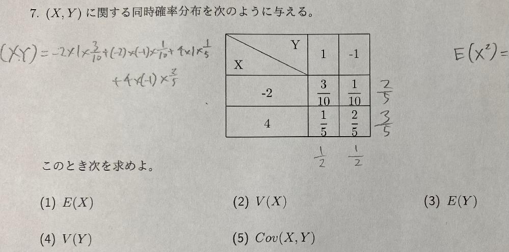 写真の同時確率分布から(1)から(5)までの解答を教えていただきたいです。