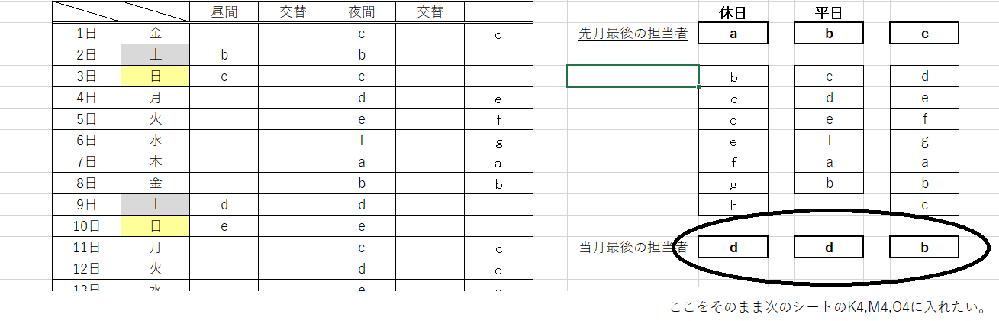 """一つ前のシートの特定のセルを連続参照する方法はないでしょうか。 関数でもマクロでも構いません。 シート名は「2021-4」形式で2022年以降も更新されていく予定です。 Indirect(text(date(year(B1),month(B1)-1,day(B1),""""yyyy-m"""")&""""!K14"""") 上記のようにIndirect関数を用いたのですが、#REF!となってしまいました。 またこの方法では年が変わったときに対応できないので無理そうです。 マクロで以下のコードを書いてみましたが、 関数をコピーしてしまい現シートの内容が反映される為NGでした。 sub macro3() activesheet.previous.activate range(""""K14:O14"""").select selection.copy activesheet.next.activate range(""""K5:O5"""").select activesheet.paste application.cutcopymode = false end sub ご教授いただければ幸いです。 よろしくお願いします。"""