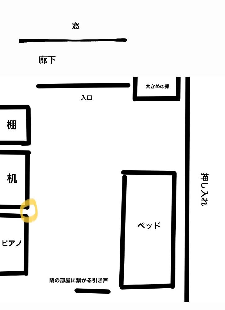 ハムスターの置き場所に困っています。 今はピアノと机の間にある隙間に床に置いています。(黄色い丸の所) でも寒さは下の方へ来ると言うので上の方に置きたいのですが、どこに置けばいいのか分かりません。 部屋の入口の棚に置こうとしても窓側なので寒いと思いますし、、、 どうすればいいでしょうか??
