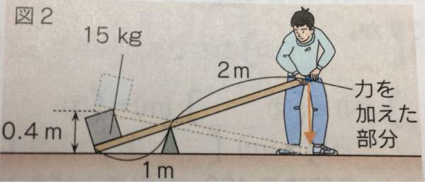 中3理科の問題です。 下の図のように、てこを使って質量15kgの物体を0.4m持ちあげます。 問:人が加える力の大きさを求めよ。 A.75N なんですけど、なぜ75になるのか教えて欲しいです。