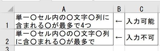 先のmyh********さんの投稿 https://detail.chiebukuro.yahoo.co.jp/qa/question_detail/q10249552575 は、 同行の『AからZまでのセルに4つまで○を入力して良い』 と制限するものでしたが、 『単一セル内の文字列に含まれる○が最多で4つまで入力して良い』 と制限する方法が、マクロor作業列の非使用で、あれば教えてください。 ちなみに私は Excel 2019 を使用しています。