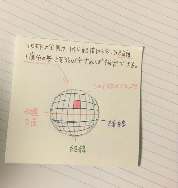 地学で地球の全周を求めるという問題が出ました。 『地球の全周は、同じ経度に沿った緯度1度分の長さを360倍すれば推定できる』と教科書に載っているんですが、【緯度1度分】の意味がわかりません。 自分の解釈で『緯度と経度の線が何本もあるとマス目ができる→そのマス目ひとつ分が【緯度1度分】なのかな?』と思い絵を描いたんですが多分不正解なんだと思います。教科書に答えは載っているので答えは分かりますが、【緯度1度分】がわからないのでそれを教えていただきたいです…