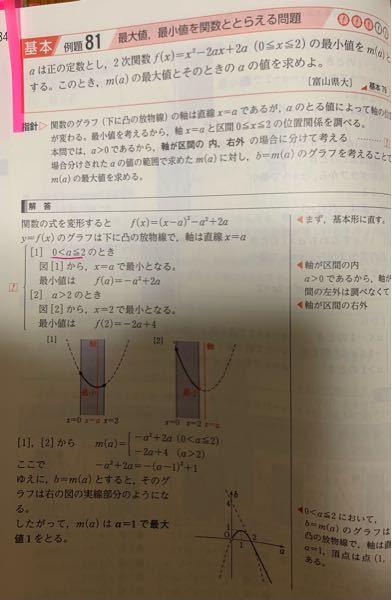 この問題の下線部について質問です。 どうして0<a≦2なんですか? 0≦a≦2でも軸であるx=aにて最小となりませんか?