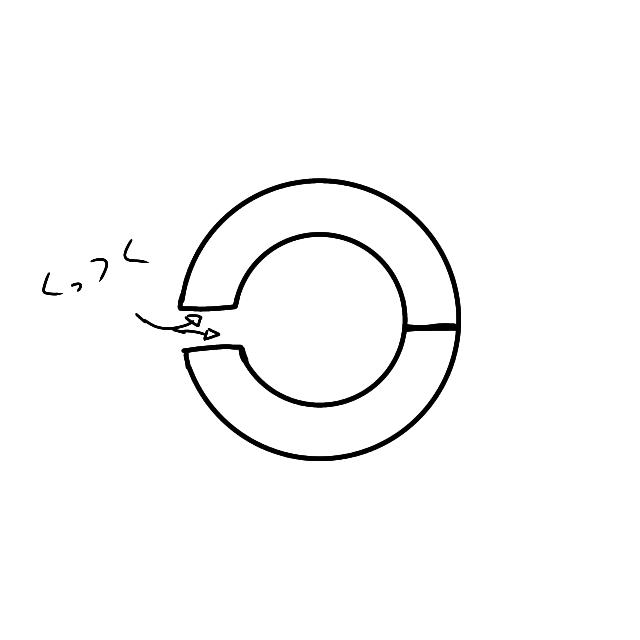 あるかどうか分からないのですが画像のイラストのような物を探しています。 太めのリングで挟む部分が接着面になっており、間に挟んでリングの中に引っ掛けたりできるものを探しているのですが、サイトでどう...