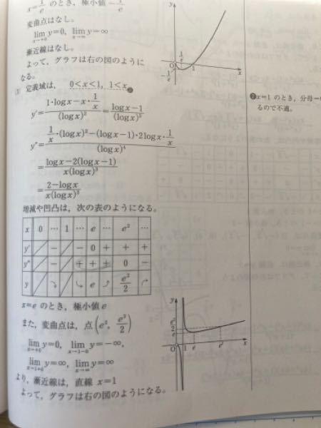 y=x/logx のグラフをかけという問題なんですけど limで計算するのは増減表のどの部分ですか? あと、どうやったらグラフが二つに分かれているか分かりますか?