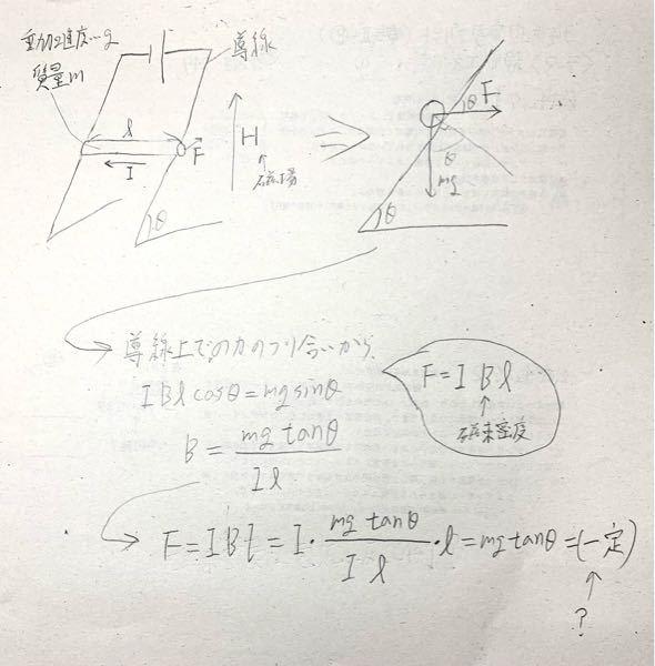 高校物理について 図のように組まれた同線がありその上にパイプを乗せると図の位置で静止し、電流I が流れました。 この設定の上で磁束密度Bを計算し、F=I×B×ℓに代入するとF=(一定)となってしまいました。どこが間違っているのか教えていただけますでしょうか?
