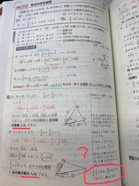 数学についての質問です。 写真の右下に、赤で囲んである部分が分かりません。 S>=0、t>=0の条件があるとなしとで、答えが直線と、線分で変わる理由に関係があることは分かるのですが、どうしてそうなるかが分かりません。 数学が得意な方、詳しく説明して頂けると嬉しいです。