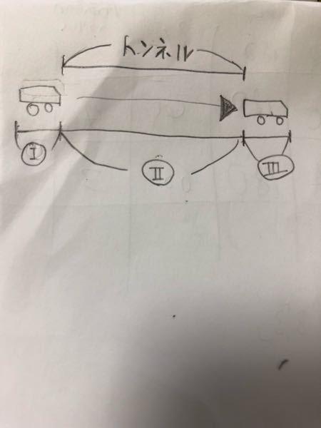 算数の考え方の問題なんですが、 電車の最前部がトンネルに入ってから最後部がトンネルから出るまでに50秒かかる という問題の移動距離は私は写真でいう1.2.3の部分かと思いました。しかし解説では1.2の部分でした。 解説では速さをxとして1.2の部分の距離を50xメートルとおいてます。 めちゃくちゃカスな質問だとは思うのですが、なぜなのか心優しい方お願いいたします...