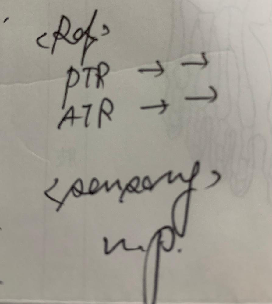診断書の検査結果の欄の画像部分は何を表しているのでしょうか?