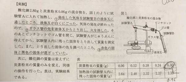 この時、酸化銅2.80gと過不足なく反応する炭素の質量の求め方教えてください!