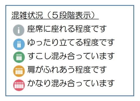JR東日本アプリの混雑状況で示されている五段階表示を具体的な乗車率や写真などで教えて頂きたいです。ご回答よろしくお願い致します。