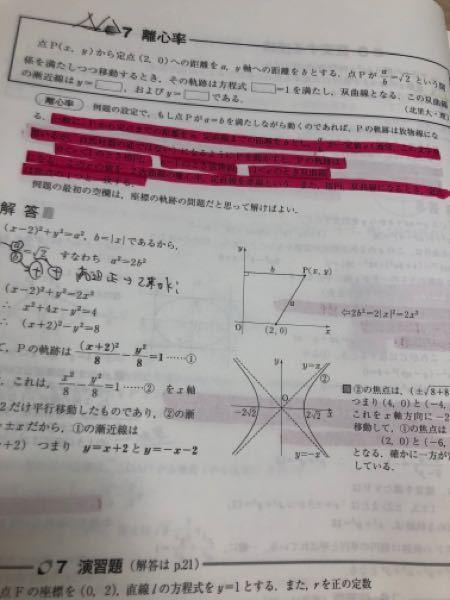質問です 1行目の式は円の方程式ですが、なぜ今回の問題で円の方程式を書いているんですか?お願いします!